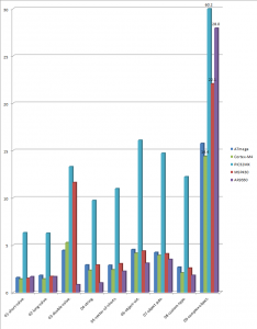 cojson-metrics